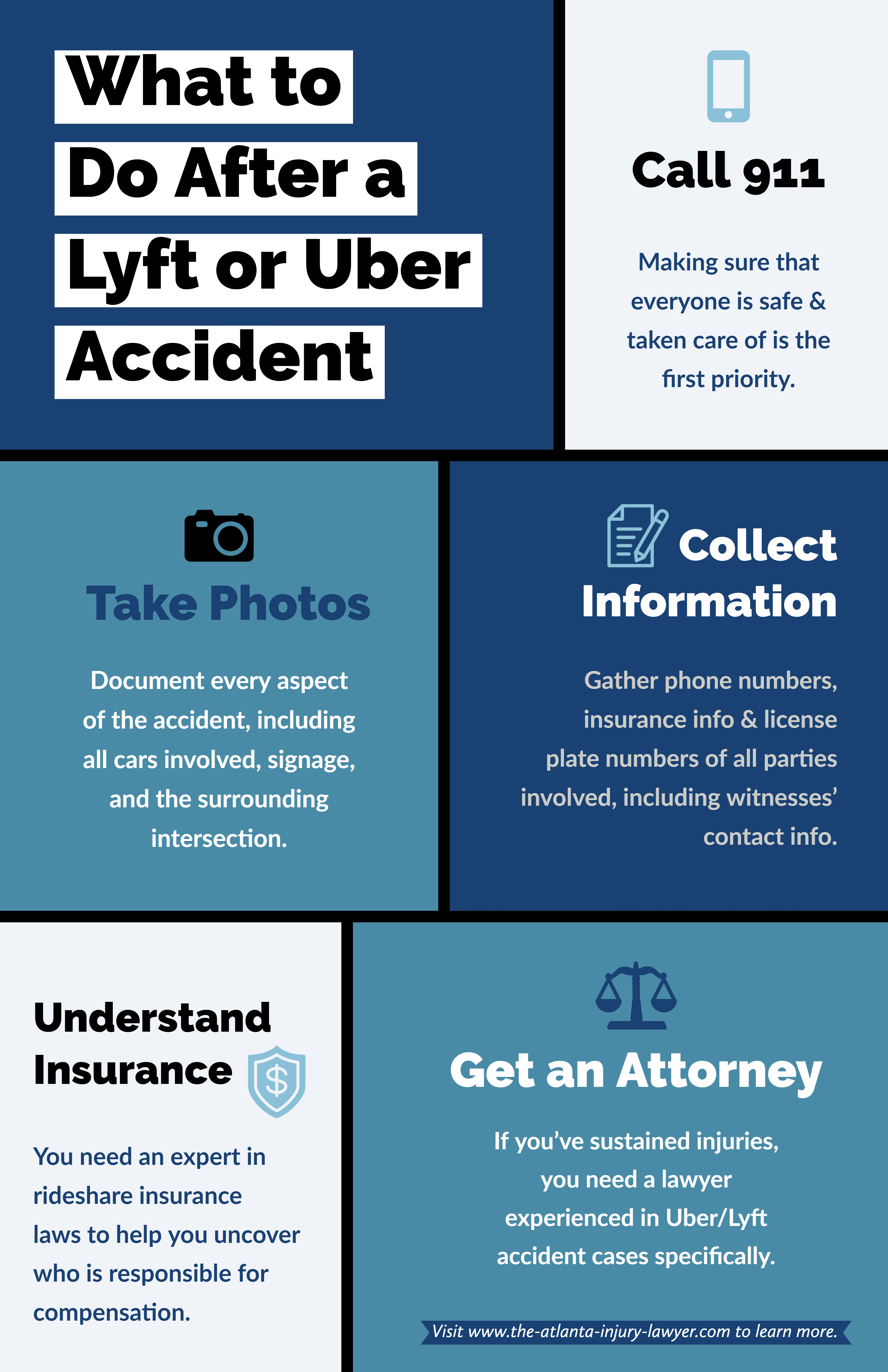 What to Do After a Lyft or Uber Accident